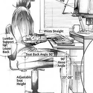 Proper alignment and posture for a sitting writer working on a computer: feet, legs, hips, spine/back, neck, shoulders, and arms.