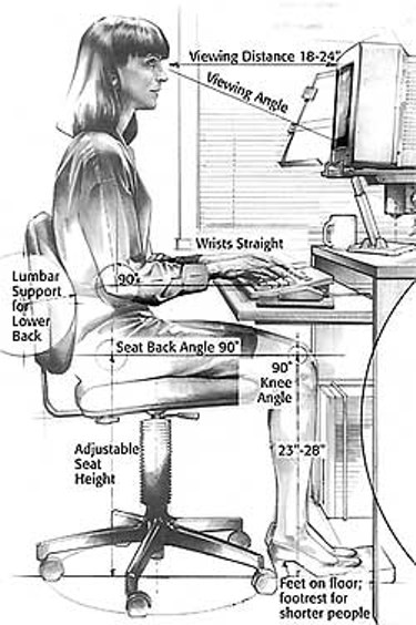 Proper alignment and posture for a sitting writer working on a computer. (Courtesy Lawrence Berkeley National Laboratory)